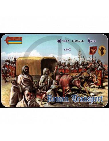 Roman transport